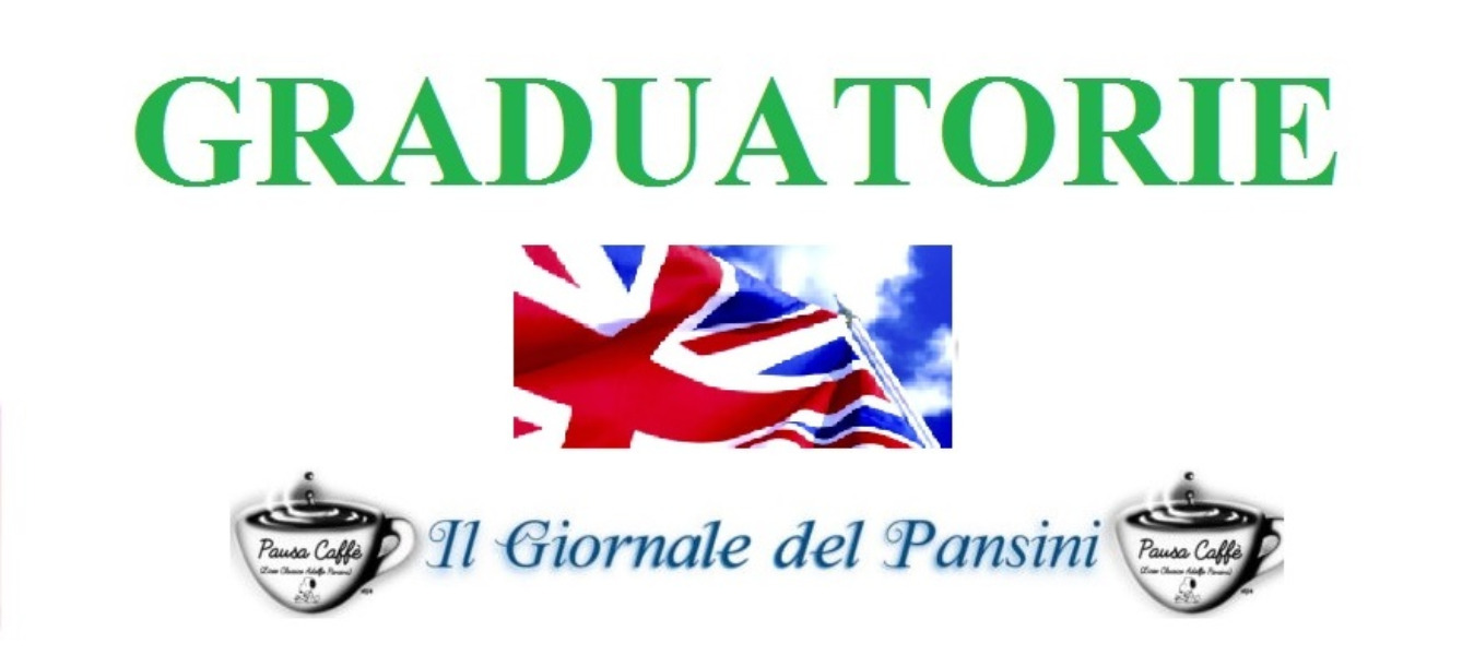 PUBBLICAZIONE GRADUATORIA ESPERTI ESTERNI PON COMPETENZE BAE 2 MODULI ENGLISG FOR LIFE 4 - IL GIORNA