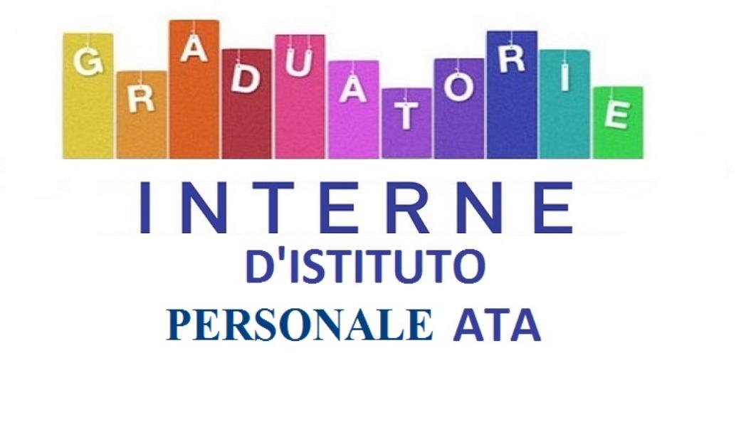 GRADUATORIA INTERNA DEFINITIVA PERSONALE ATA A....